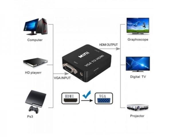 FAST ASIA Adapter VGA na HDMI 1080P